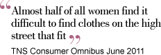 Almost half of all women find it difficult to find clothes on the high street that fit - TNS Consumer Omnibus June 2011