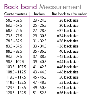 finding out breast size jpg 853x1280