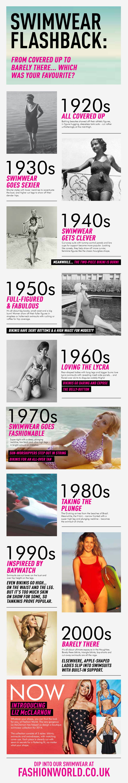 Swimwear Flashback