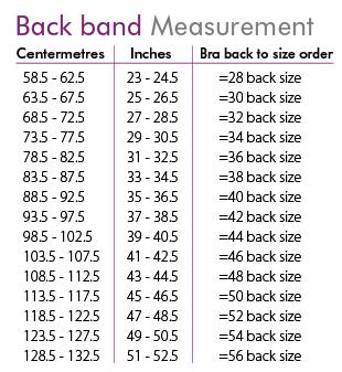 d4c6cf63ea5a Bra measuring guide | Find your bra cup size | Underwear size guide |  Marisota