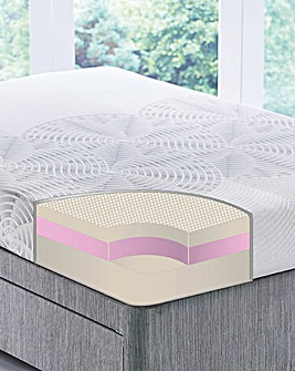 Air Flow Mattress In A Box