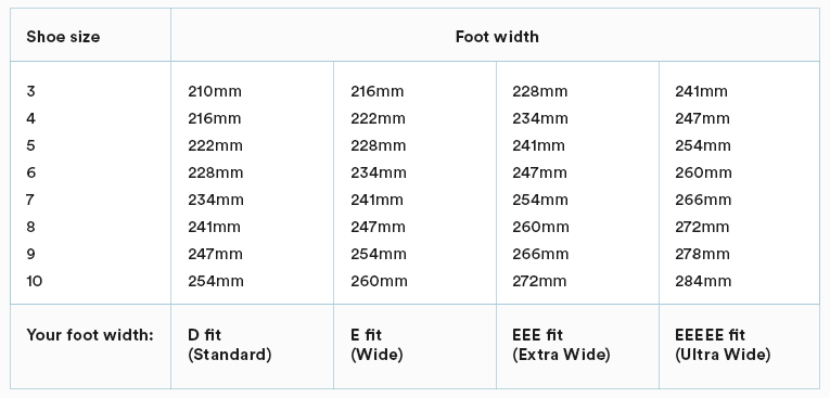 a06ef20a46c Measure the widest part of your foot using a tape measure. Find your foot  width and size using the chart below. Shoe size + foot width   true foot  size.