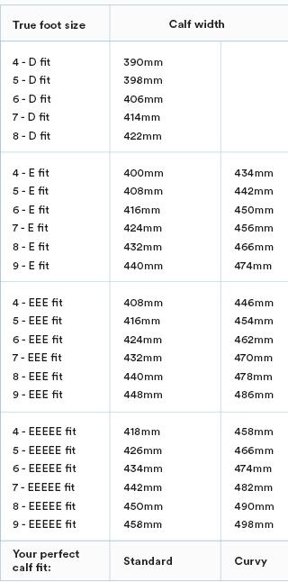 3e3a4e48cb Measure the widest part of your calf using a tape measure. Check your  measurements using the chart below. True foot size + calf width   your  perfect fit.
