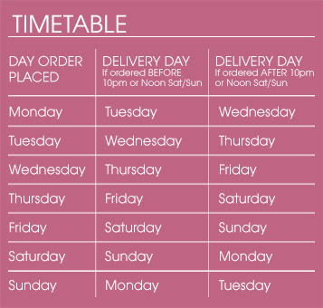 Delivery Timetable