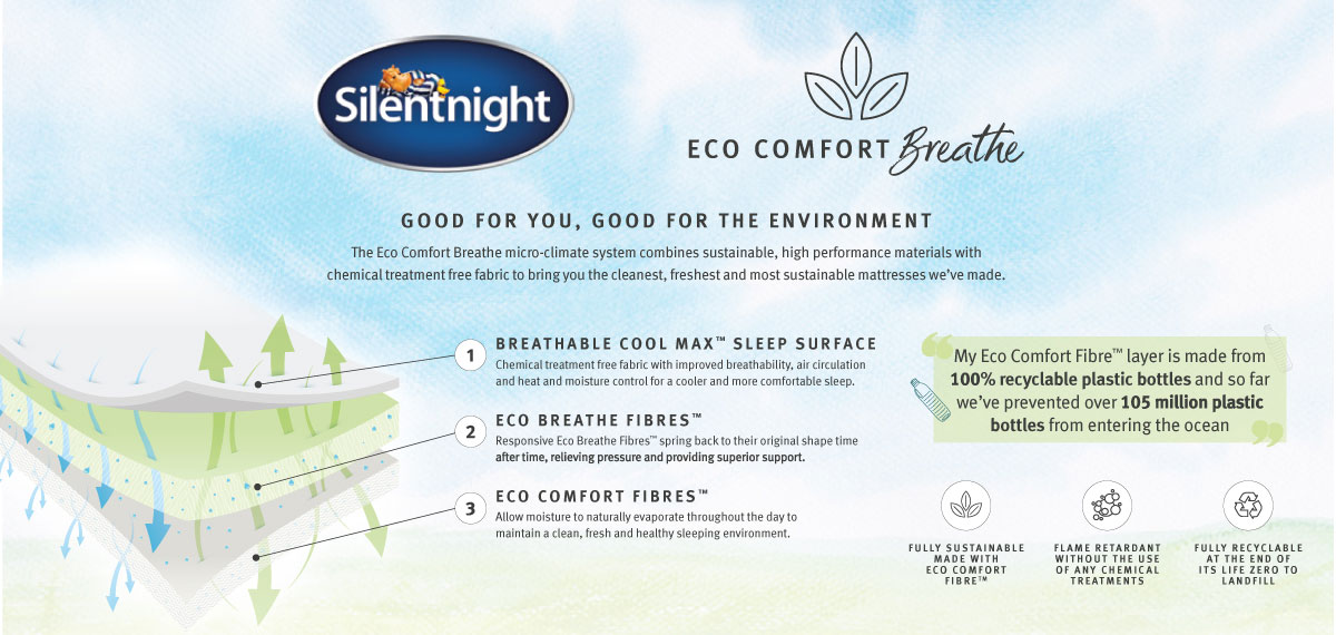 Eco Comfort Breathe